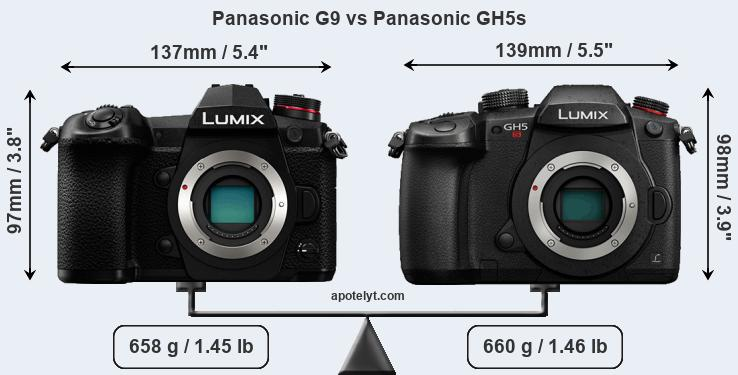 Compare Panasonic G9 vs Panasonic GH5s