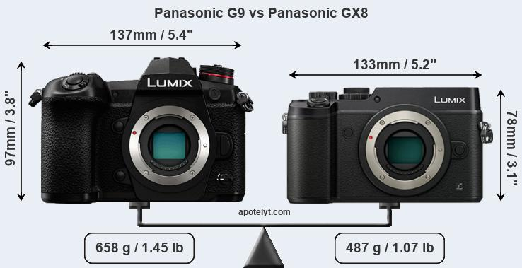 Size Panasonic G9 vs Panasonic GX8