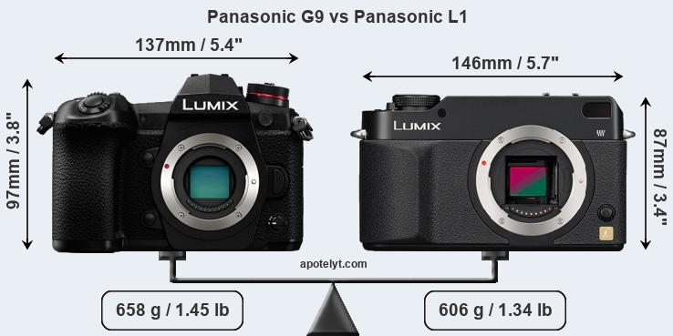 Size Panasonic G9 vs Panasonic L1