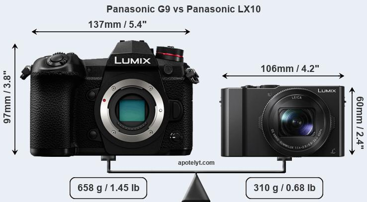 Size Panasonic G9 vs Panasonic LX10