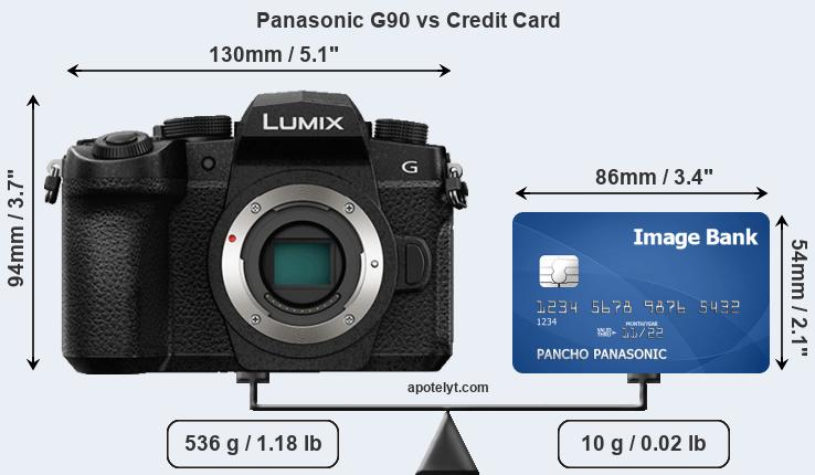 Panasonic G90 vs credit card front