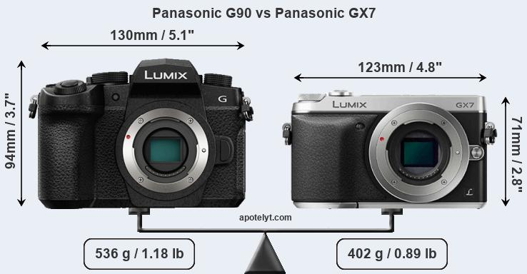 Size Panasonic G90 vs Panasonic GX7