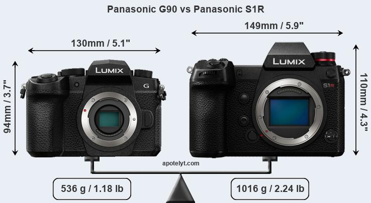 Size Panasonic G90 vs Panasonic S1R