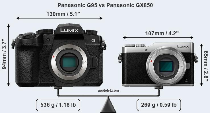 Size Panasonic G95 vs Panasonic GX850