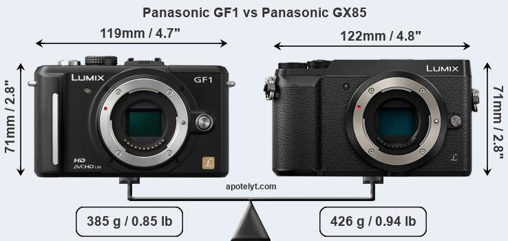 Size Panasonic GF1 vs Panasonic GX85