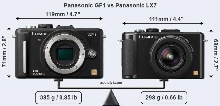 Size Panasonic GF1 vs Panasonic LX7