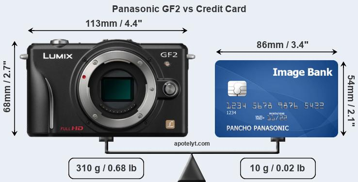Panasonic GF2 vs credit card front