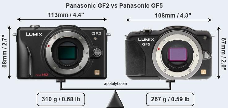 Size Panasonic GF2 vs Panasonic GF5