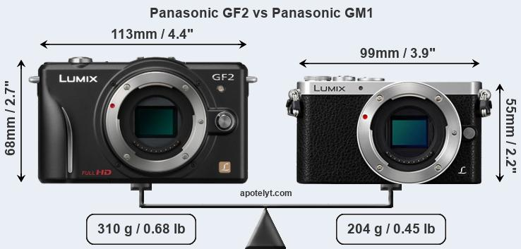 Gadget Place M42 Lens Adapter for Panasonic Lumix DMC-G5 DMC-GF5 DMC-GX1 DMC-GF3 DMC-G3 DMC-GF2 DMC-GH2 DMC-G10