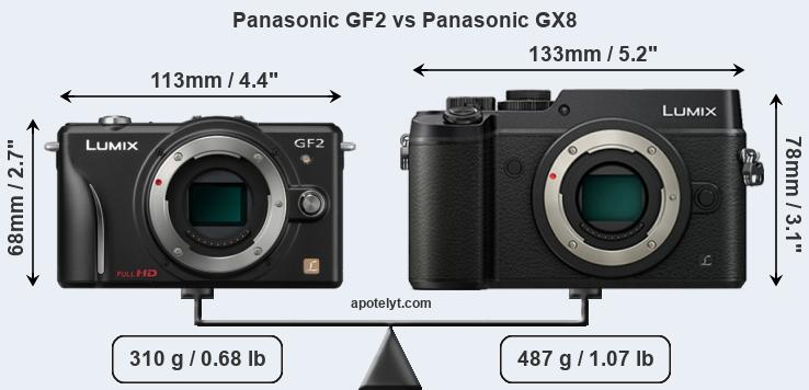 Size Panasonic GF2 vs Panasonic GX8