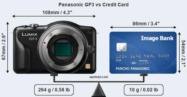 Panasonic GF3 vs credit card front