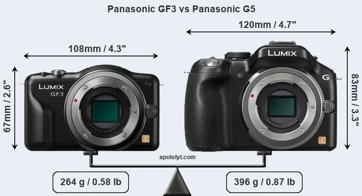 Compare Panasonic GF3 vs Panasonic G5