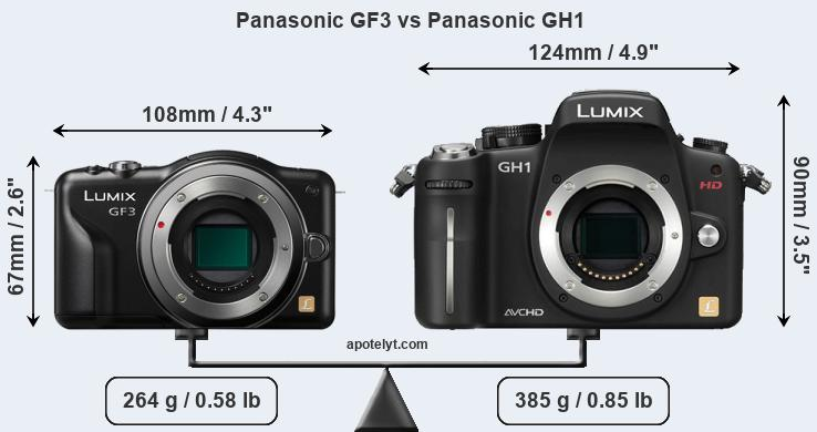 Size Panasonic GF3 vs Panasonic GH1