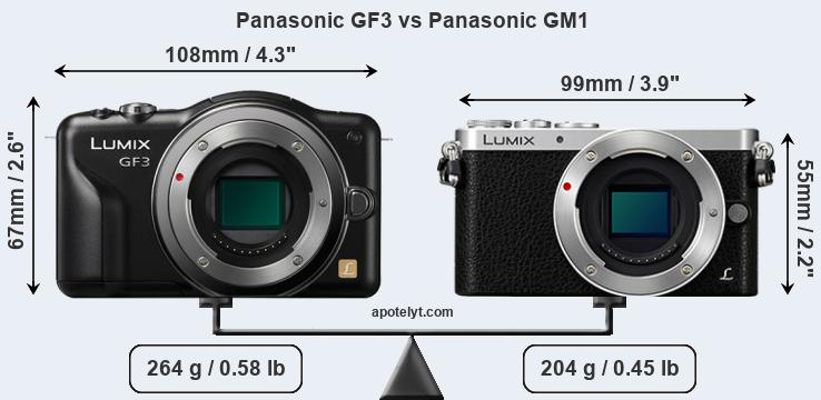 Size Panasonic GF3 vs Panasonic GM1