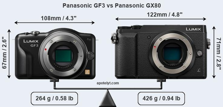Size Panasonic GF3 vs Panasonic GX80