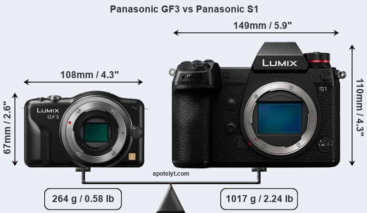 Size Panasonic GF3 vs Panasonic S1