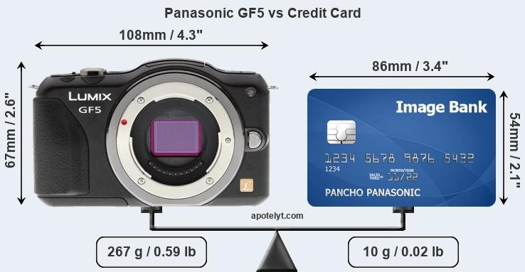 Panasonic GF5 vs credit card front
