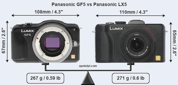 Size Panasonic GF5 vs Panasonic LX5