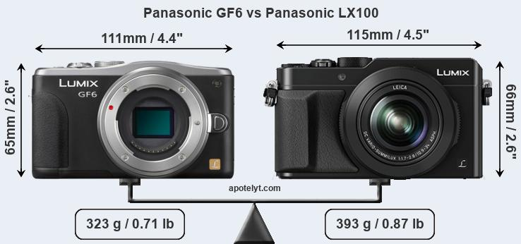 Size Panasonic GF6 vs Panasonic LX100