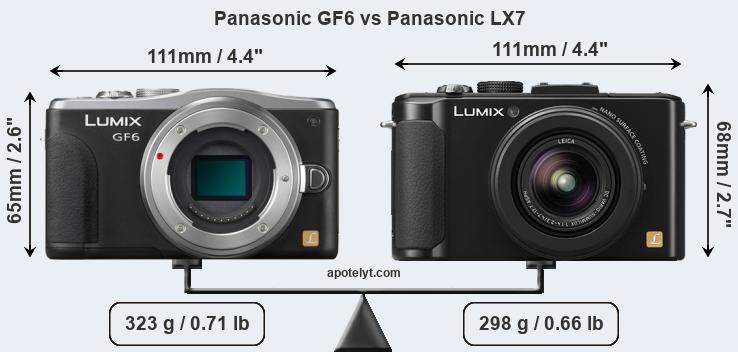 Size Panasonic GF6 vs Panasonic LX7