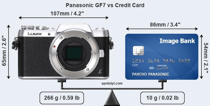 Panasonic GF7 vs credit card front