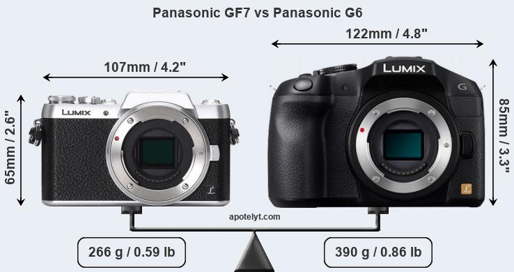 Panasonic GF7 vs Panasonic G6 Comparison Review