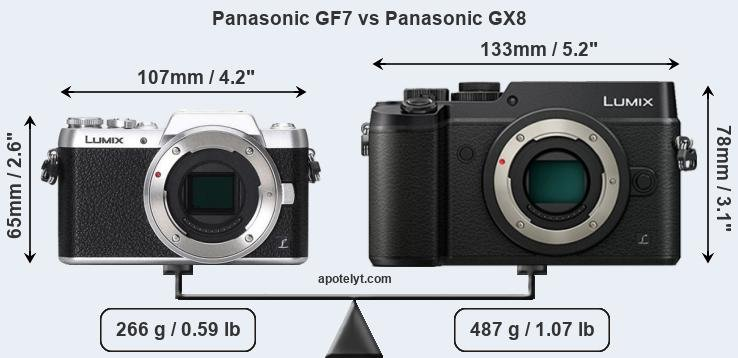 Size Panasonic GF7 vs Panasonic GX8