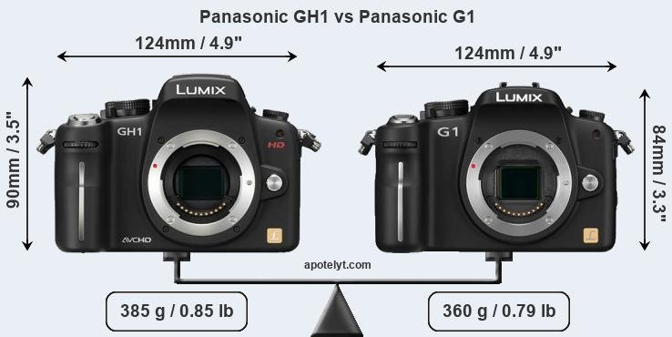 Panasonic GH1 vs Panasonic G1 front