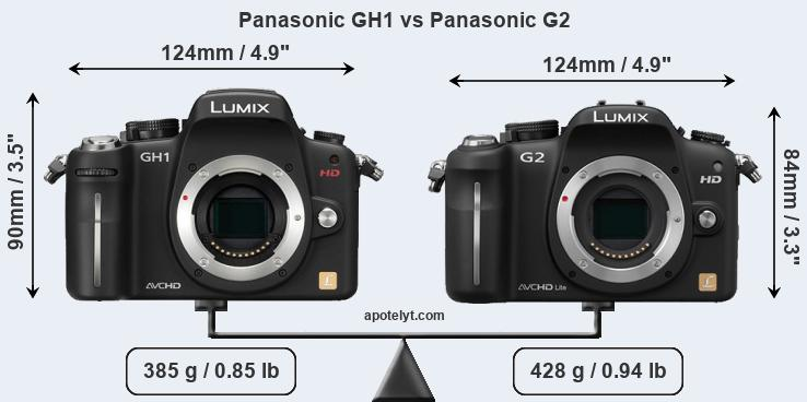 Compare Panasonic GH1 vs Panasonic G2