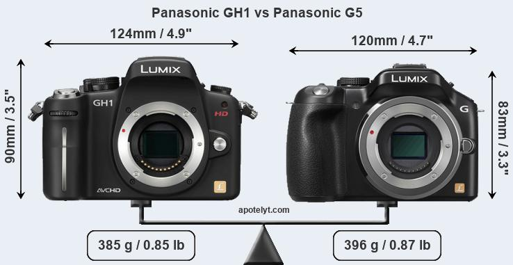 Panasonic GH1 vs Panasonic G5 front