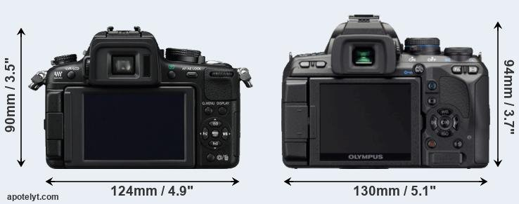 GH2 and E-620 rear side