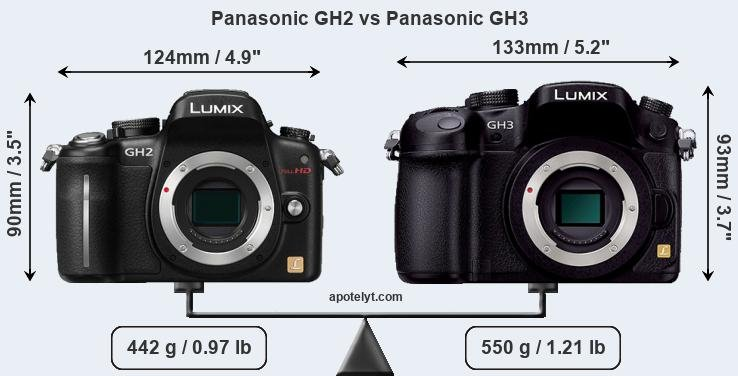 Size Panasonic GH2 vs Panasonic GH3