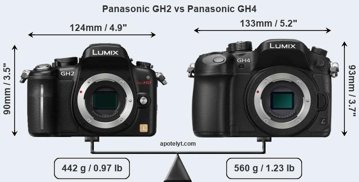 Compare Panasonic GH2 vs Panasonic GH4