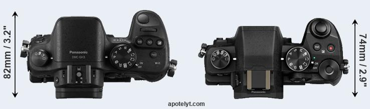 GH3 versus G85 top view