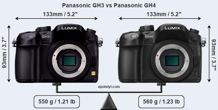 Compare Panasonic GH3 vs Panasonic GH4