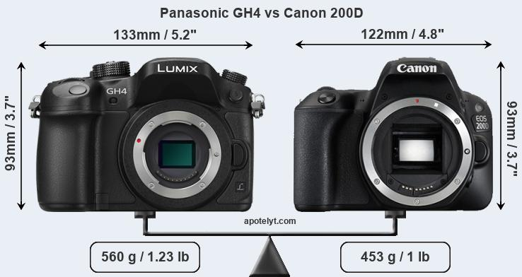 Compare Panasonic GH4 and Canon 200D