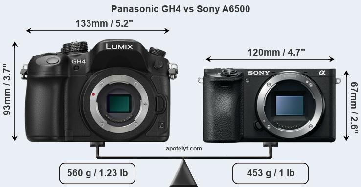 Compare Panasonic GH4 vs Sony A6500