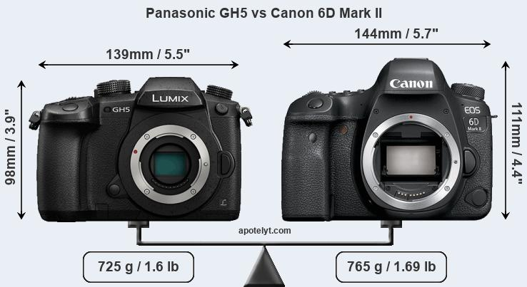 Panasonic GH5 vs Canon 6D Mark II front