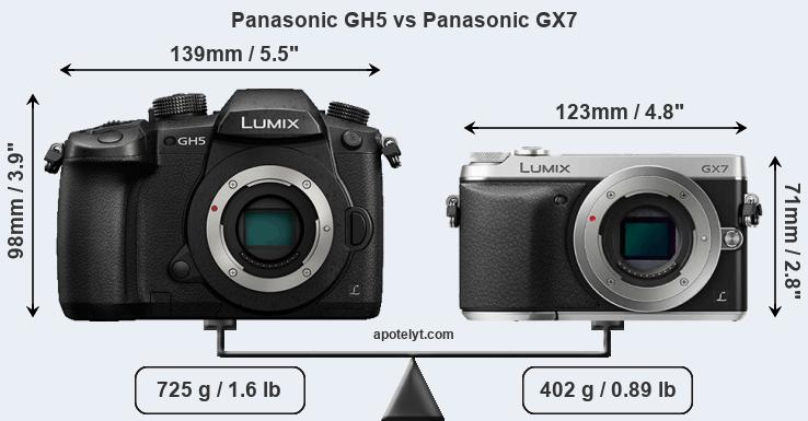 Size Panasonic GH5 vs Panasonic GX7