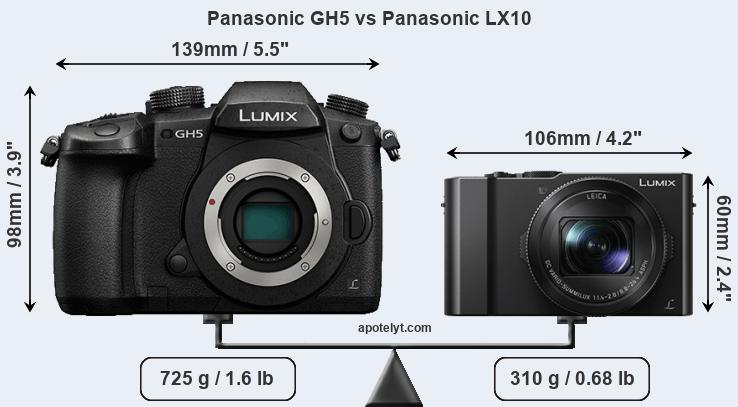 Size Panasonic GH5 vs Panasonic LX10