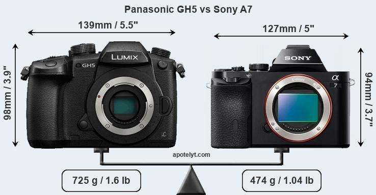 Panasonic GH5 vs Sony A7 front