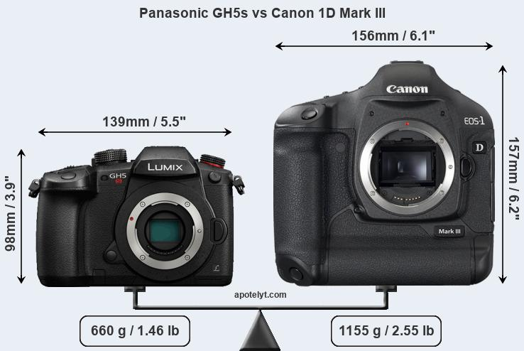 Compare Panasonic GH5s vs Canon 1D Mark III
