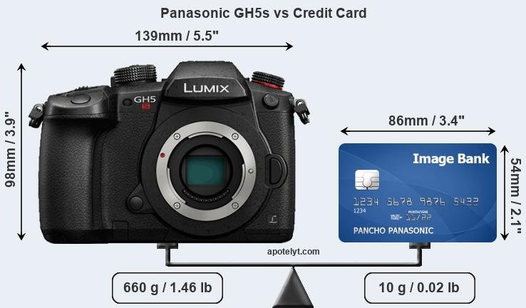 Panasonic GH5s vs credit card front
