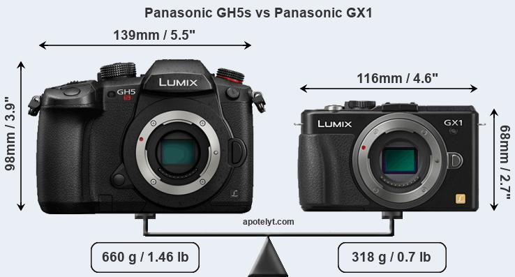 Size Panasonic GH5s vs Panasonic GX1