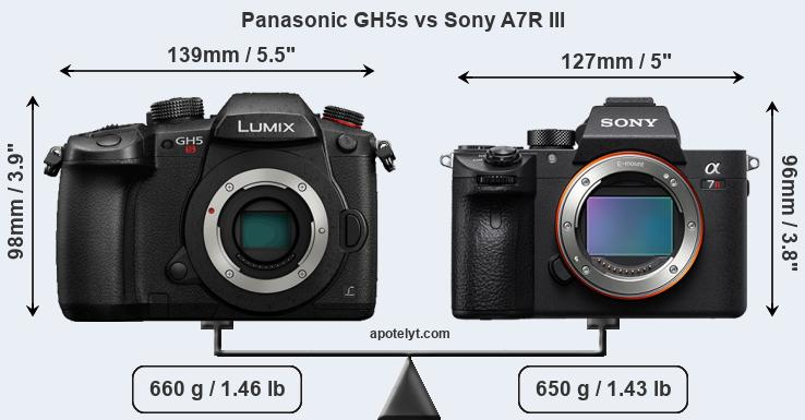 Panasonic GH5s vs Sony A7R III front