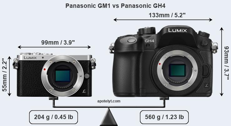 Panasonic GM1 vs Panasonic GH4 front