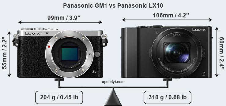 Size Panasonic GM1 vs Panasonic LX10