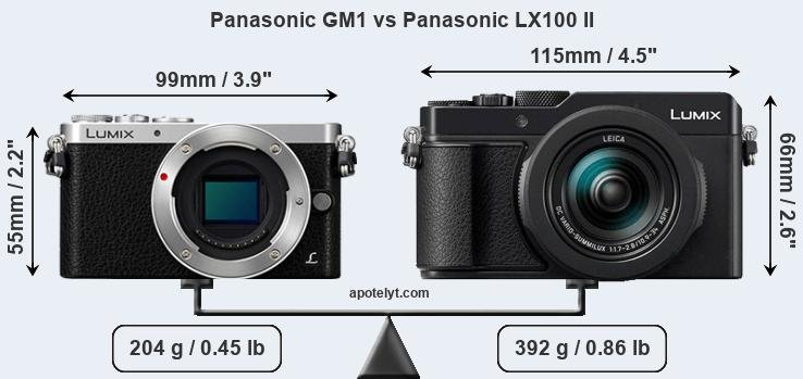 Size Panasonic GM1 vs Panasonic LX100 II