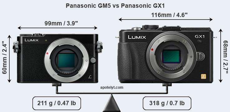 Size Panasonic GM5 vs Panasonic GX1