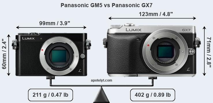 Size Panasonic GM5 vs Panasonic GX7